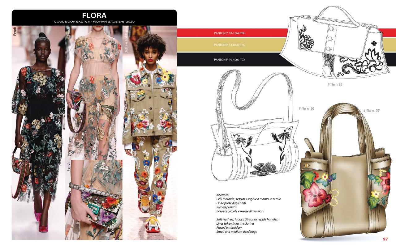 CoolBook Sketch – Woman Bags S/S 2020