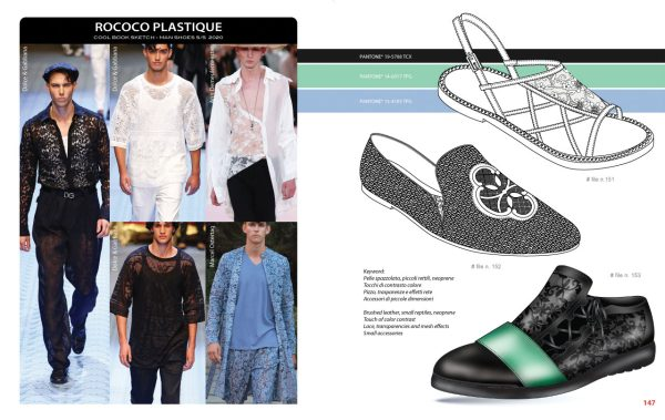 CoolBook Sketch – Man Shoes S/S 2020
