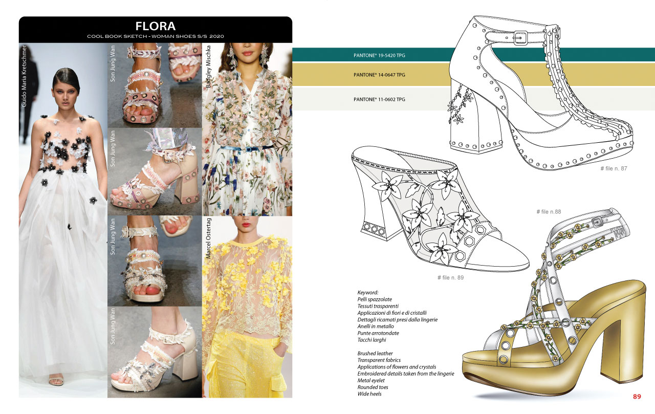 CoolBook Sketch – Woman Shoes S/S 2020